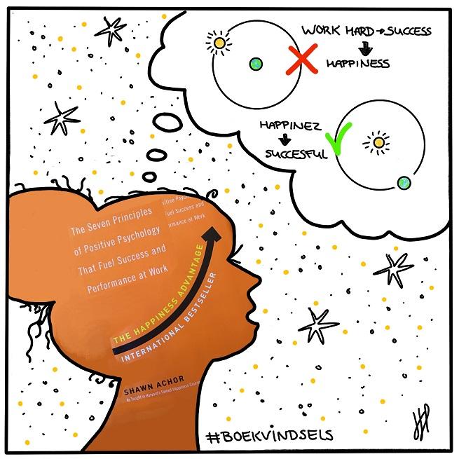the happiness advantage shawn achor boekvindsel persoonlijk leiderschap